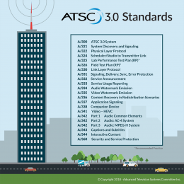 ATSC 3.0 comprises a suite of standards.