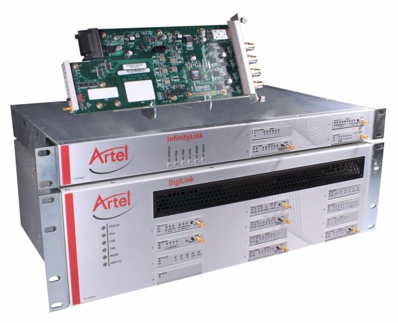 Artel Video Systems' DigiLink and InfinityLink increase efficiencies in IP transport services.