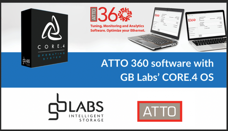 ATTO 360 Tuning, Monitoring, and Analytics Software plus GB Labs