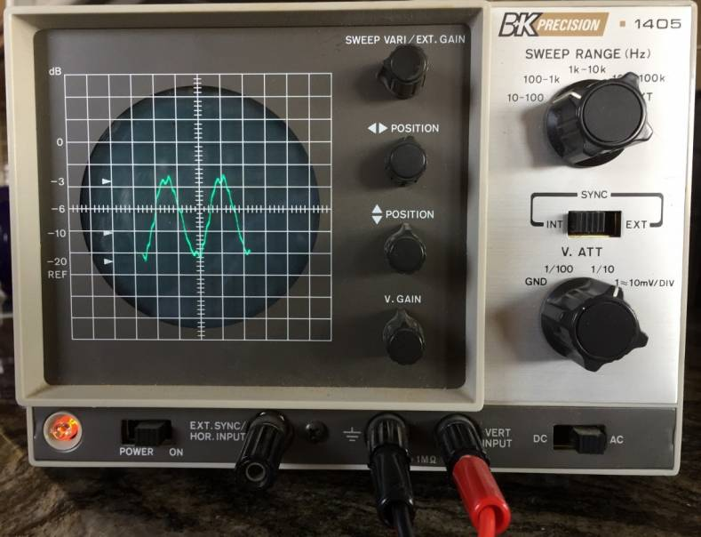 The $/MHz ratio for this used oscilloscope on eBay is the same as many of the latest brand new general-purpose digital oscilloscopes.