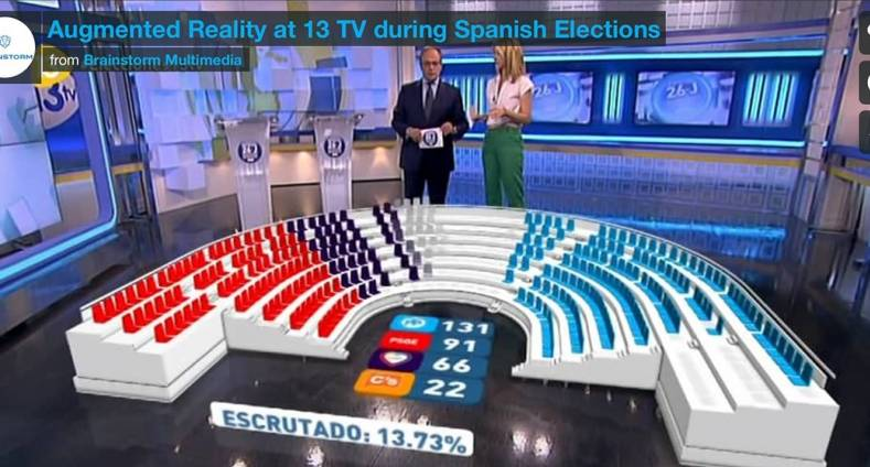 Brainstorm's Augmented reality put election coverage right inside Spain's Congress of Deputies