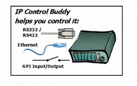 DNF's IP Control Buddy is
