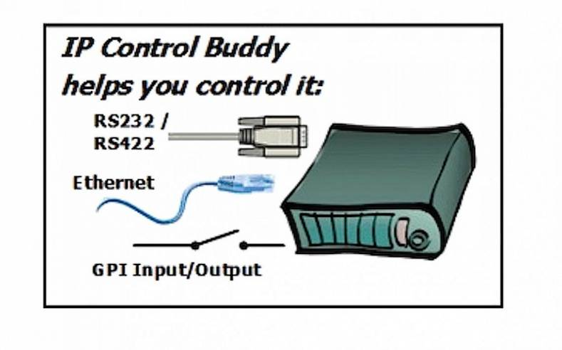 DNF's IP Control Buddy is  'Keeping it Simple'
