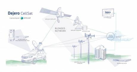 CellSat's hybrid approach ensures availability to bandwidth from virtually anywhere in the world.