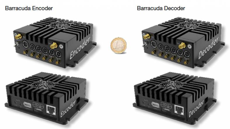 The Barracuda encoder/decoder family offer video recording to an SD Card, USB 3.0 storage or internal SSD drive.