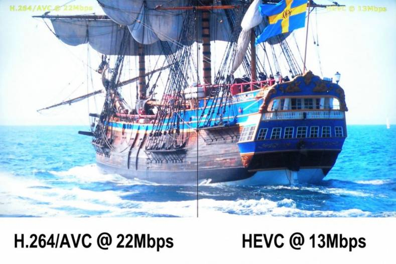 HEVC - demonstrably better than AVC but how does it fare versus AV1?