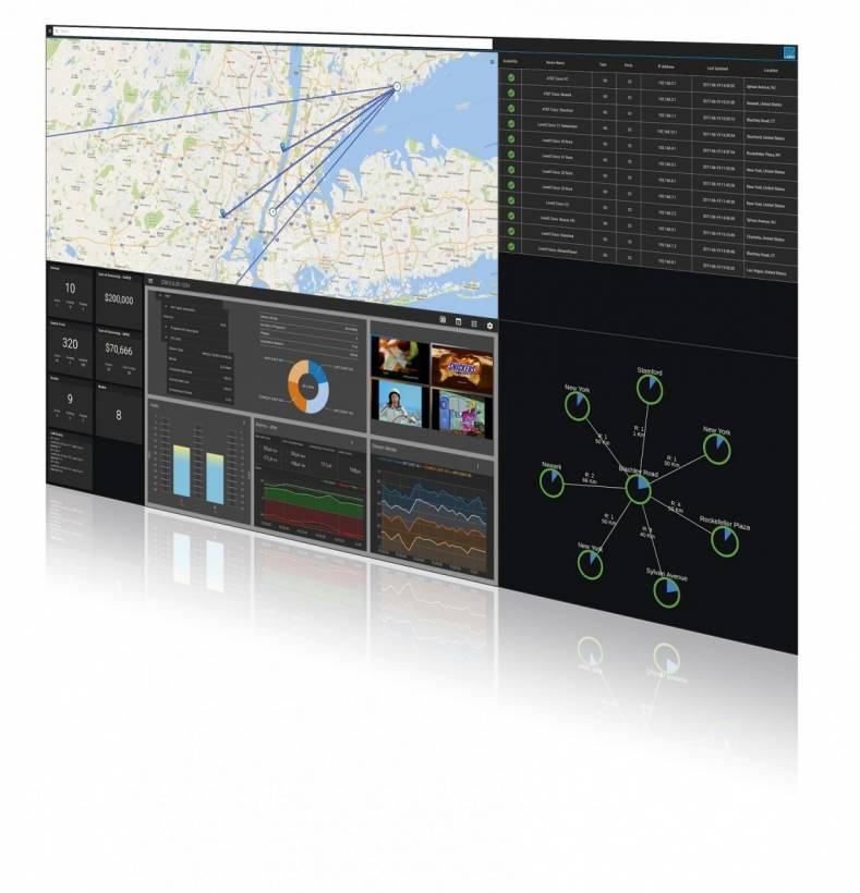 Lawo's smartDASH System Monitoring is on view at ISE 2019.