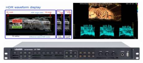The LV7390 can be configured by the operator to display waveform, vector, picture, audio and SDI status.