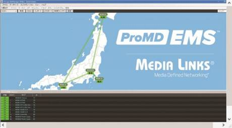 The new version of ProMD EMS allows Japanese-speaking users to easily access the ProMD EMS system and control Media Links equipment.