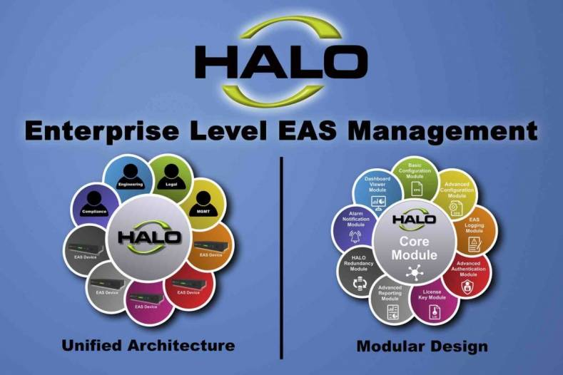 HALO EAS management system