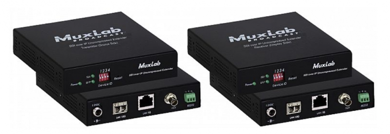 MuxLab IP gateway convertor, supports 3G-SDI/ST2110 over IP.