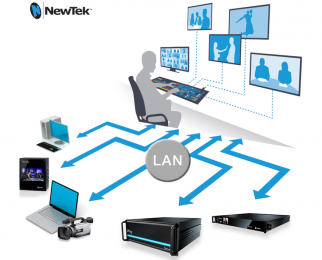 Advanced IP Workflow is infinitely more than a replacement for traditional SDI workflow.