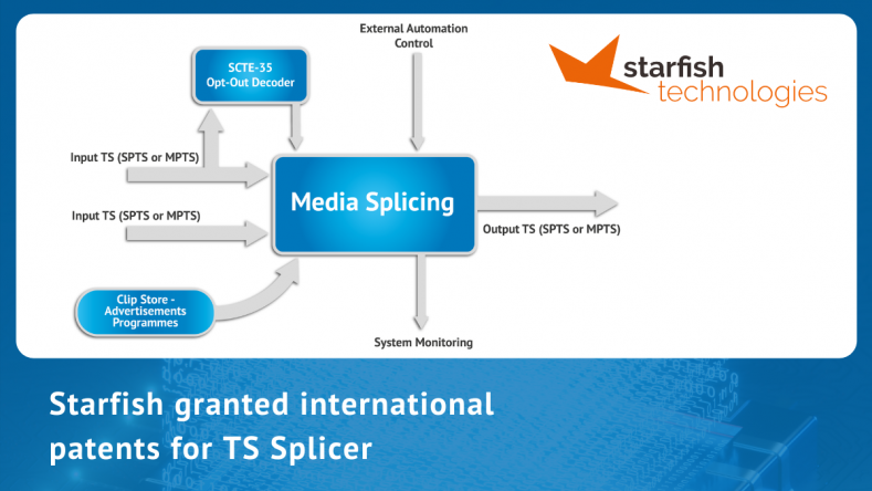 TS Splicer from Starfish.