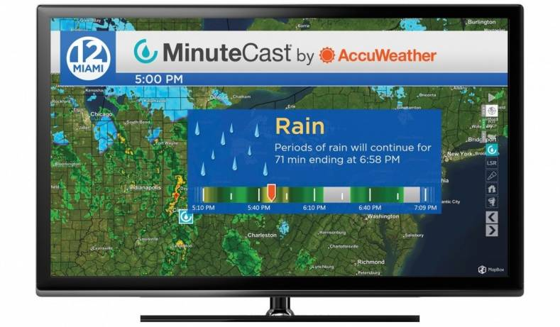AcuWeather's StormDirector+ gives new relevance to TV weather presentations.