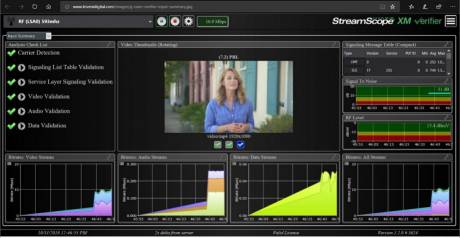 Triveni's StreamScope XM Verifier Windows-based software to examine ATSC 3.0 broadcast streams is now available through Comark.