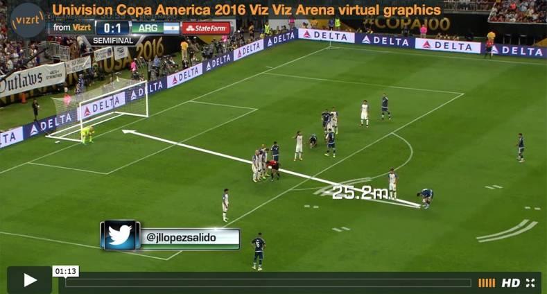 Univision Deportes uses Vizrt graphics at 2016 Copa America