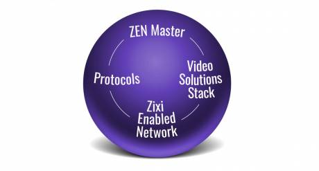 The Zixi SDVP can add a unique forensic watermark into live content to identify the distribution channel for broadcast security.