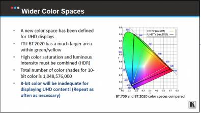 A new color space has been defined for UHD displays, making them useful in some professional environments. Click to enlarge. Image: Kramer