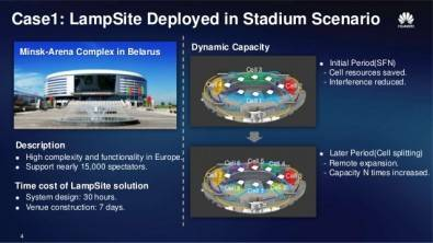 Huawei 5G LampSite technology as deployed in stadium. Click to enlarge.