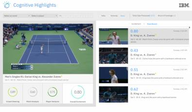 IBM iX, Cognitive Highlights can identify the match's most important moments by analyzing the statistical tennis data, sounds from the crowd and the reactions of a player using both action and facial expression recognition. The system then ranks the shots from seven US Open courts and auto-curates the highlights, which simplifies the video production process and ultimately positions the USTA team to scale and accelerate the creation of cognitive highlight packages. Click to enlarge. Image IBM.