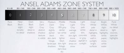Figure 1. 11-segment Ansel Adams Zone System adapted for Resolve. Click to enlarge.