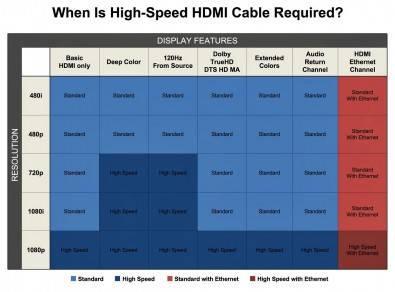 Need help in selecting the proper cable? Click to view larger chart.