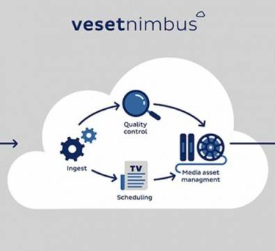 Veset Nimbus Playout offers a full cloud architecture completely and removes the need for hardware by using public or private clouds.
