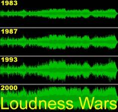 Remember the days of radio loudness wars? The problem was fixed with technology, better audio processing. When it came to TV loudness issues, it took a politician and the FCC to mess things up. Image courtesy cracked.com