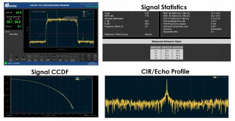 The many screens AVQ1020 provides include signal spectral and statistical analysis.