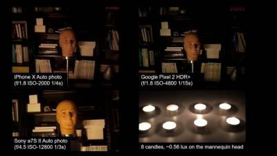 Field Report: Canon EOS C300 Mark II Digital Cinema Camera
