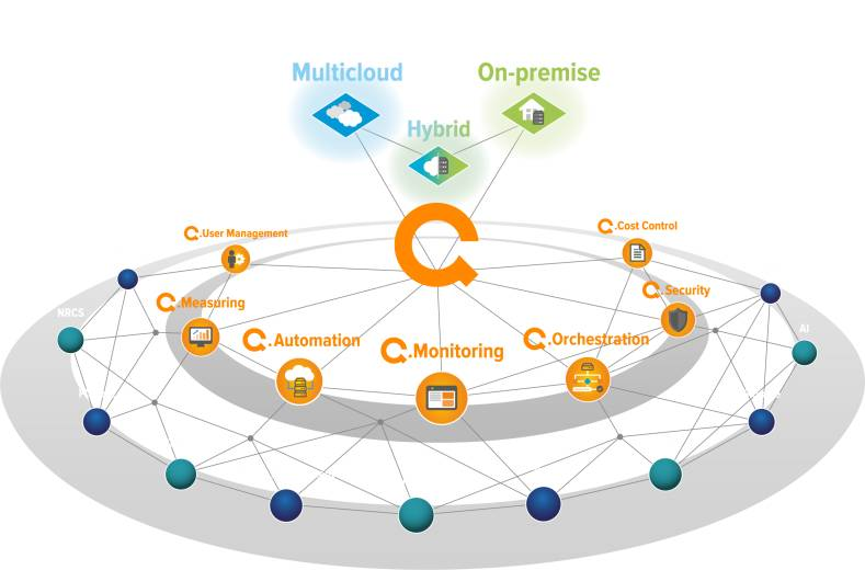 Qvest Media has evolved its system integration business to include cloud-based services.