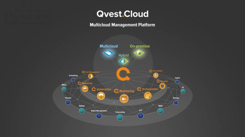 Pixel Power playout automation to Qvest Cloud