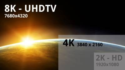 An illustration between key differences in 525, 4K and 8K image sizes. Image courtesy .techguru.com.br