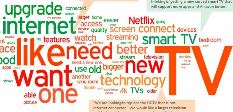 Bottom line. Will consumers replace their current TV sets with new technology ATSC 3.0-equipped receivers? New survey says yes.