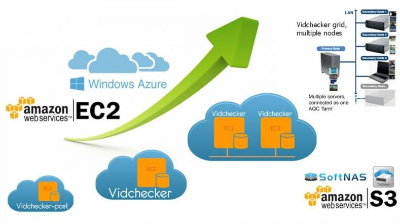 Vidcheck software automatically takes advantage of multi-core and multi-thread processors to process multiple files simultaneously.