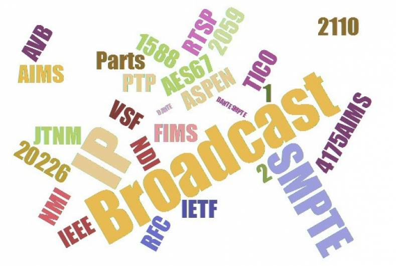The broadcast and production industries are filled with acronyms and terms. The author provides guidance into understanding them.