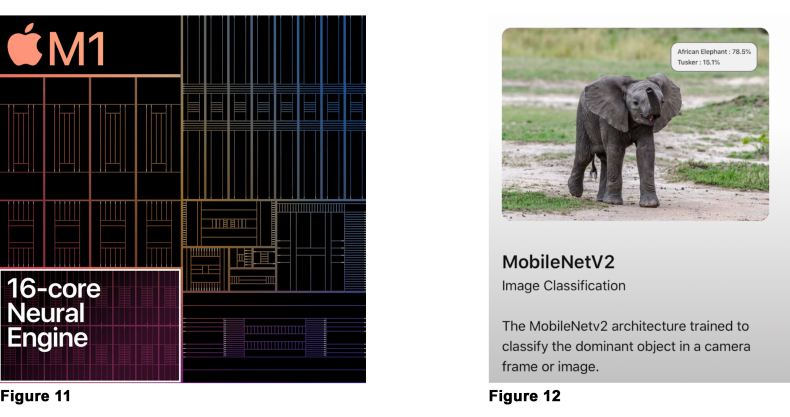 Figure 11:  M1 16-element Neural Engine (NPU).<br />Figure 12: MobilNet task run on M1 NPU.