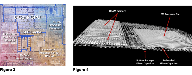 Figure 3: M1 SoC Die—1 billion transistors.<br />Figure 4: CT X-ray of M1 SoC.