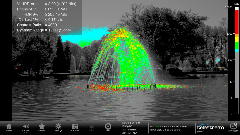 False color display to confirm with standards of brightness, percent HDR and dynamic range of the scene.
