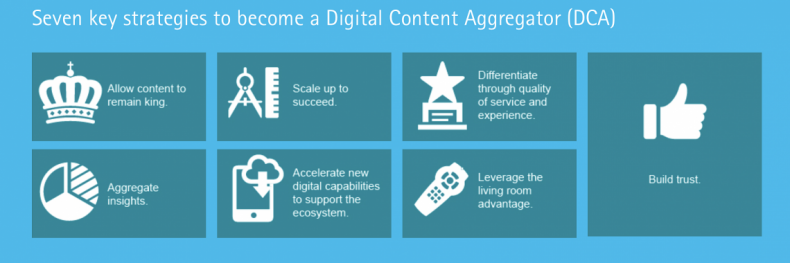 Digital Content Aggregators (DCAs) are digital video aggregation platforms designed to package multiple DCPs to consumers. In contrast to traditional Aggregators, DCAs focus more on providing the data and platforms, such as media distribution and targeting services, that DCPs need to engage with audiences directly.