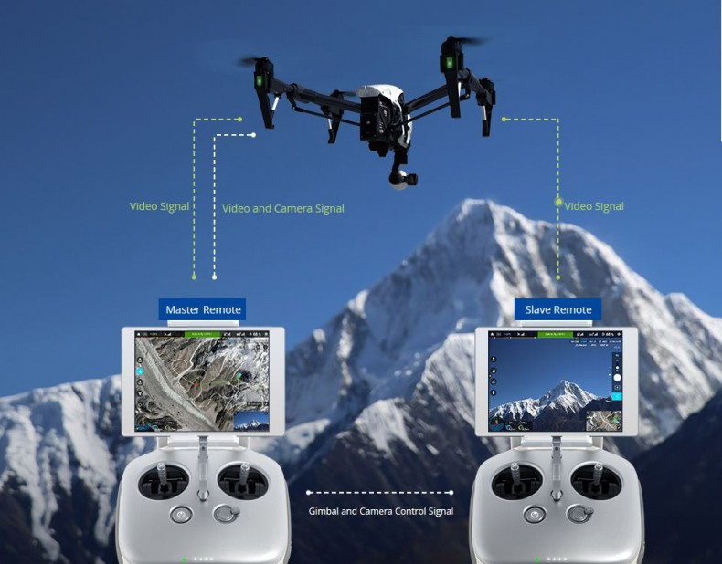 Dual controllers allow a pilot to control a DJI Inspire on one controller while another person operates the camera controls on a separate controller.