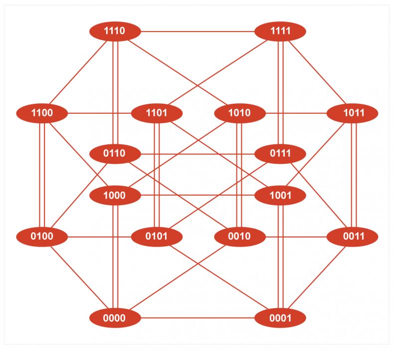 Figure 2a).
