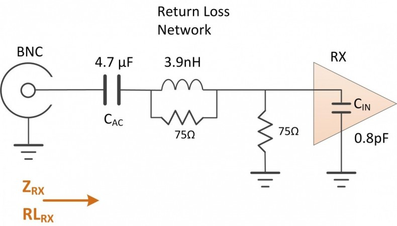 Figure 5: Simplified diagram of receiver with return loss network