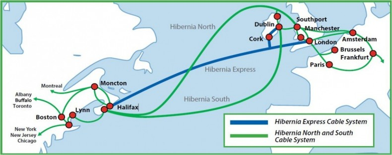 The Hibernia cable takes the shortest route previously considered too risky.