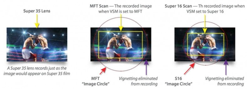 Figure 10: Virtual Scan Mapping--VSM