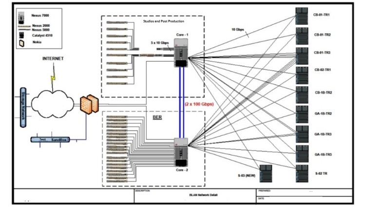 Network system drawing. This line drawing is insufficient for software troubleshooting. (Click to enlarge.)