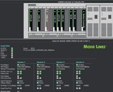 IP Network hardware configuration & monitoring via ProMD-EMS.