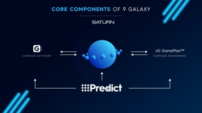Nine's 9Galaxy has several core components, so its engineers brought them together under one interface to make it easy for the sales team to use.