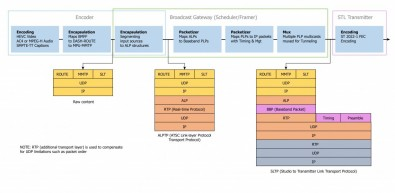 Basic studio workflow. Click to enlarge.