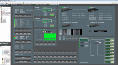 The fully customizable Ross Video Dashboard makes system configuration easy, even with complex installations.